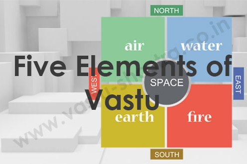 Five Elements of Vastu Shastra, Elements of Vastu, Air, Water, Fire, Earth, and Space, Elements in Vastu Shastra, Importance and Role of five elements, Vastu Shastra Elements